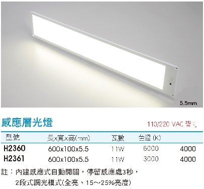 LED層板燈系列