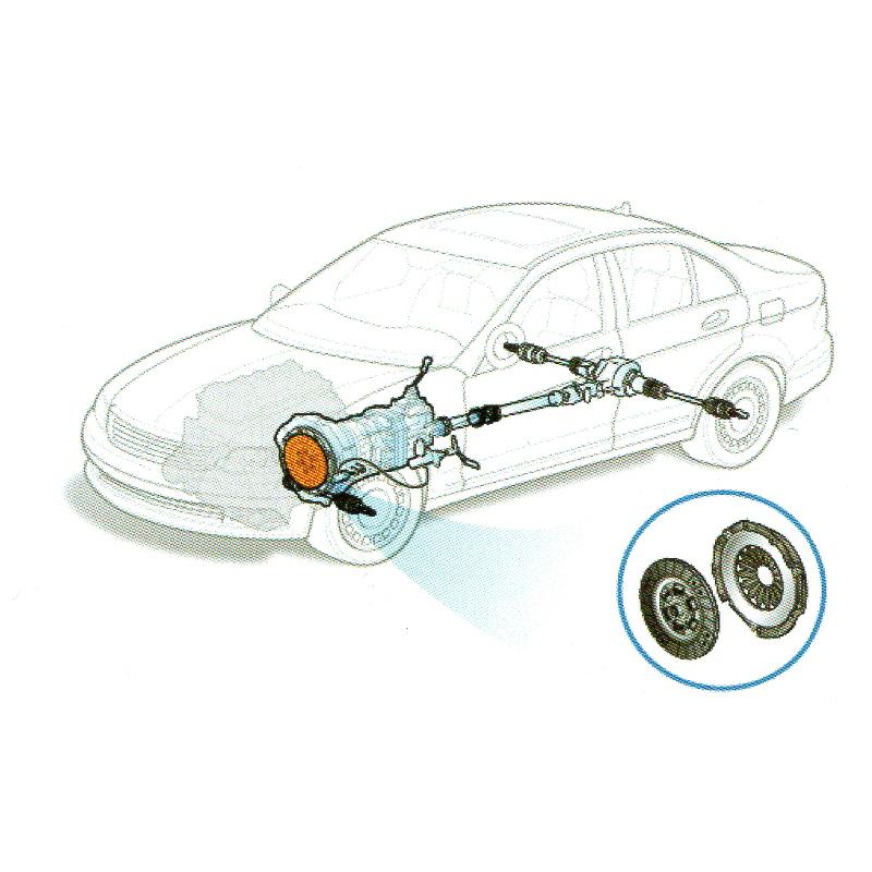 離合器油脂/換擋汽油脂-汽車系統用油脂/動力傳動系統