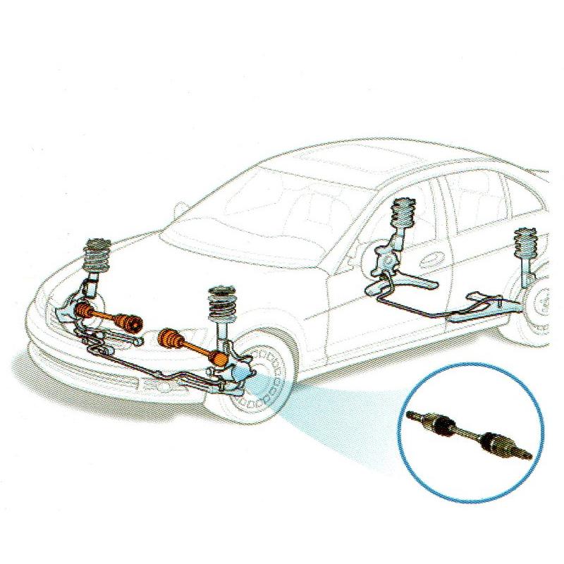 萬向節油脂-汽車系統
