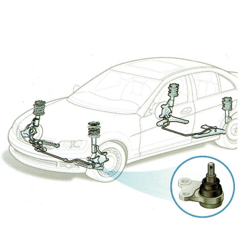 球頭油脂-汽車系統用
