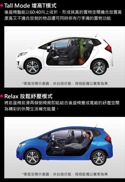 Honda /本田 ALL NEW FIT (vti-s版)