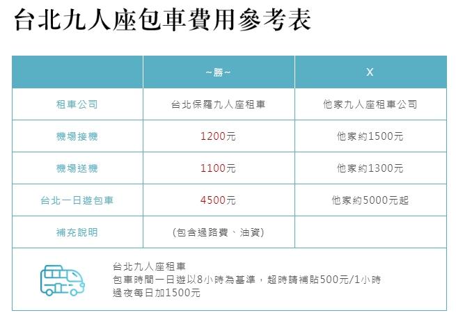 租車價格 台北