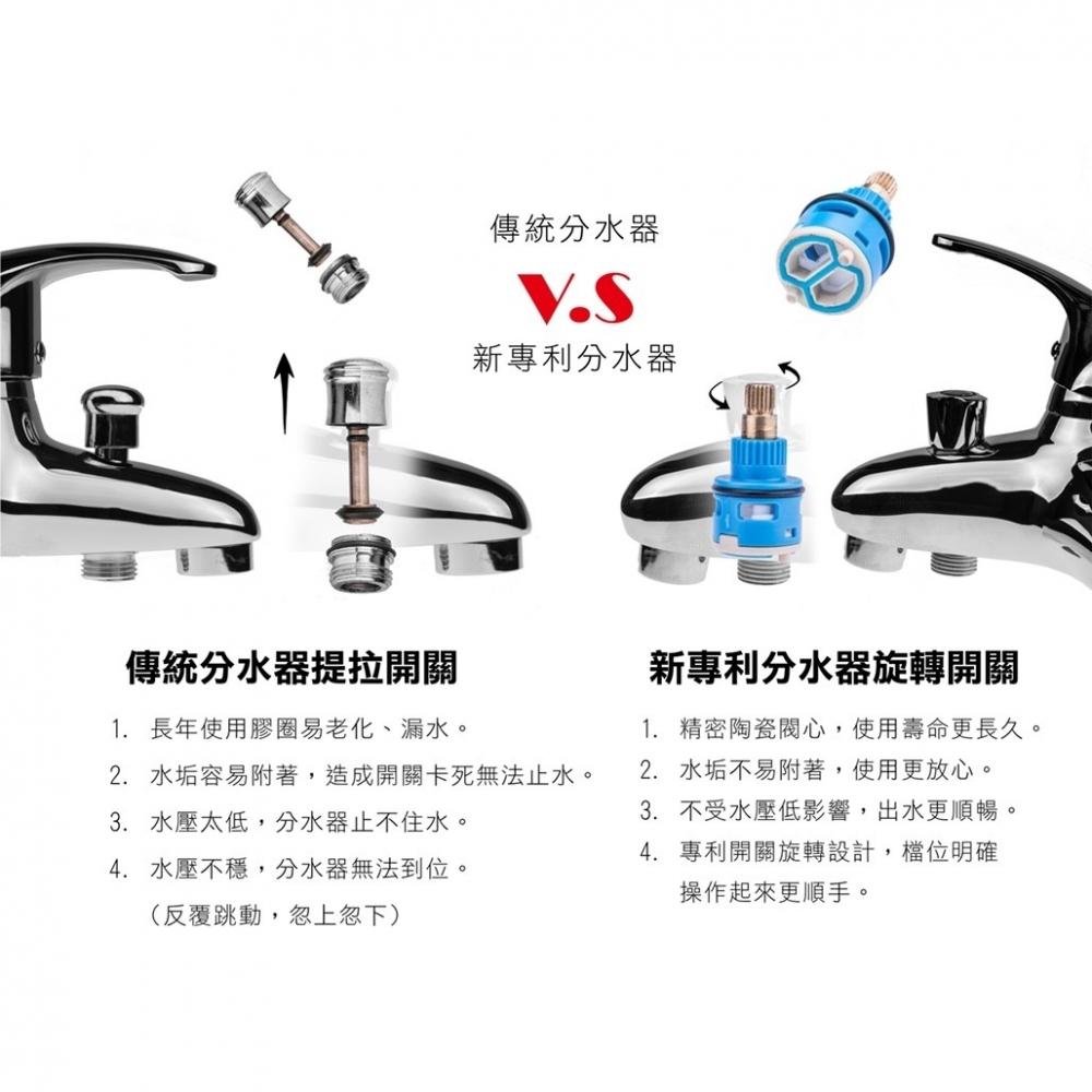 金魚專利沐浴龍頭組 貨號:5205KC