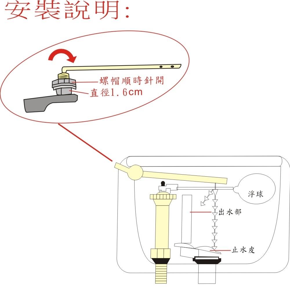 進口馬桶水箱側把手(TOTO型)