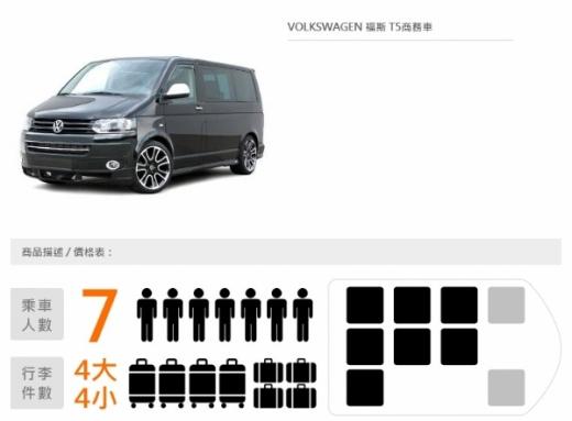 VolksWagen福斯T5商務車(一)