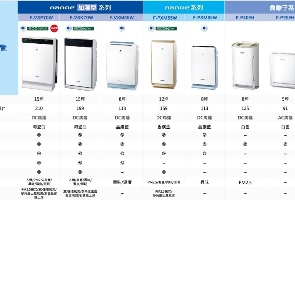 國際牌Panasonic空氣清淨機